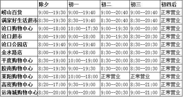 春节青岛各大商场营业时间